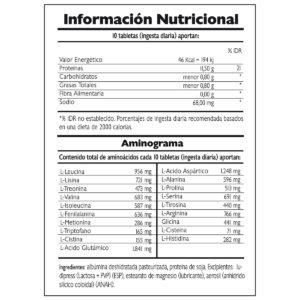 ena-amino-4500-info