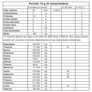 gentech-amino-9000-info